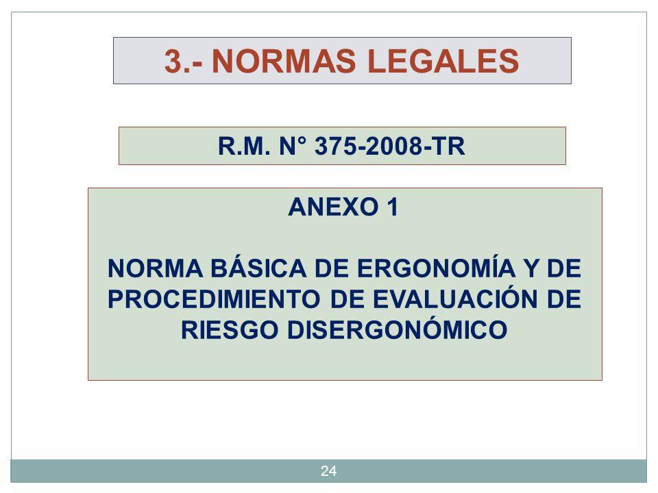 R.M. N° 375-2008-TR ANEXO 1 NORMA BÁSICA DE ERGONOMÍA Y DE PROCEDIMIENTO DE EVALUACIÓN DE RIESGO DISERGONÓMICO 24 3.- NORMAS LEGALES