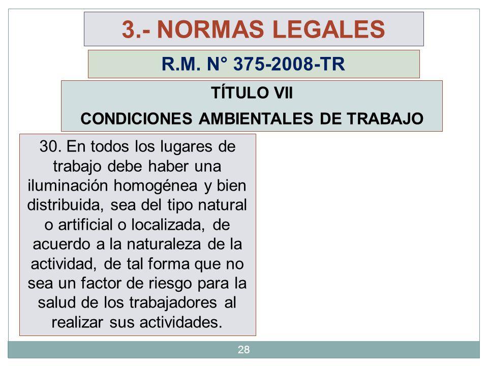 28 3.- NORMAS LEGALES R.M. N° 375-2008-TR TÍTULO VII CONDICIONES AMBIENTALES DE TRABAJO 30. En todos los lugares de trabajo debe haber una iluminación