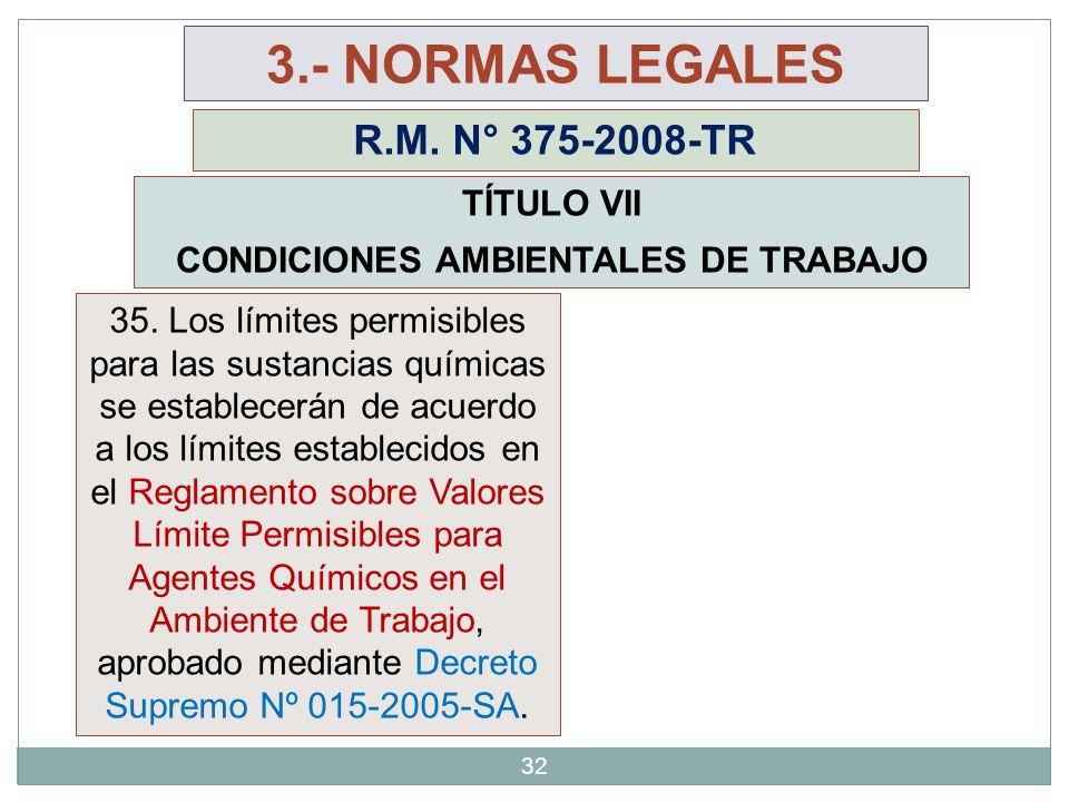 32 3.- NORMAS LEGALES R.M. N° 375-2008-TR TÍTULO VII CONDICIONES AMBIENTALES DE TRABAJO 35. Los límites permisibles para las sustancias químicas se es