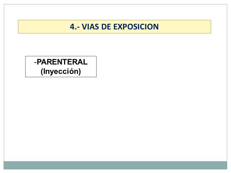 -PARENTERAL (Inyección) 4.- VIAS DE EXPOSICION