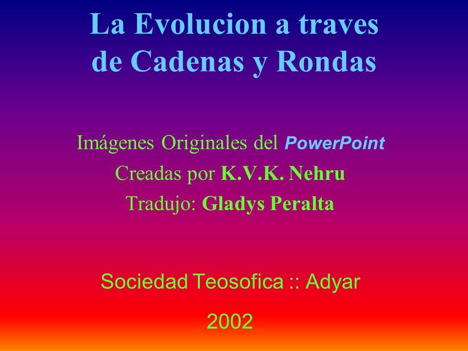 La Evolucion a traves de Cadenas y Rondas Imágenes Originales del P owerPoint Creadas por K.V.K.