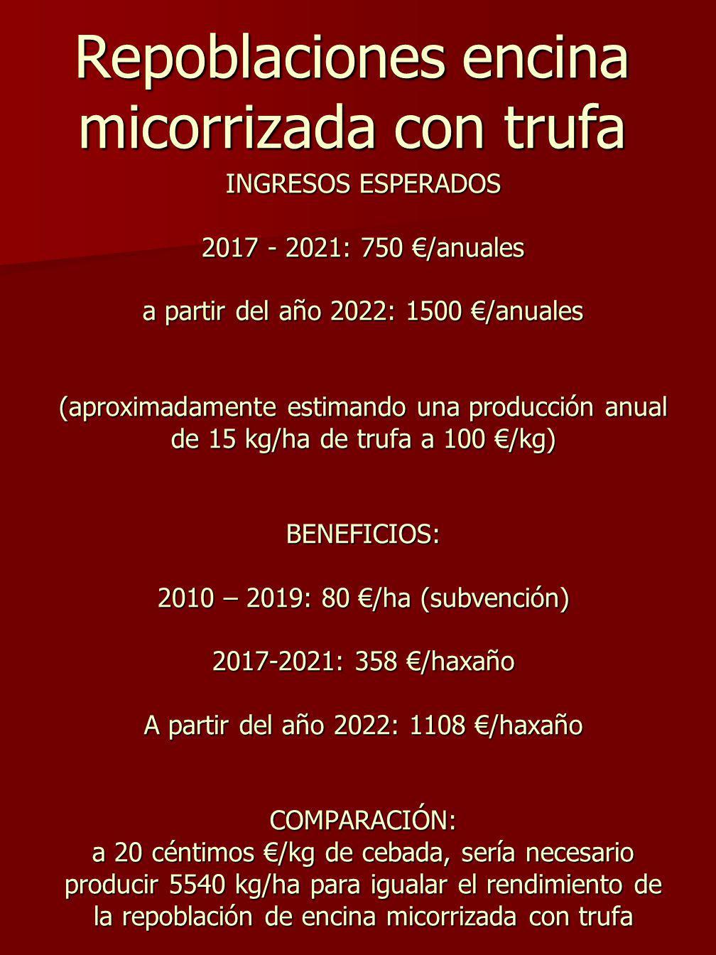 INGRESOS ESPERADOS 2017 - 2021: 750 /anuales a partir del año 2022: 1500 /anuales (aproximadamente estimando una producción anual de 15 kg/ha de trufa a 100 /kg) BENEFICIOS: 2010 – 2019: 80 /ha (subvención) 2017-2021: 358 /haxaño A partir del año 2022: 1108 /haxaño COMPARACIÓN: a 20 céntimos /kg de cebada, sería necesario producir 5540 kg/ha para igualar el rendimiento de la repoblación de encina micorrizada con trufa Repoblaciones encina micorrizada con trufa