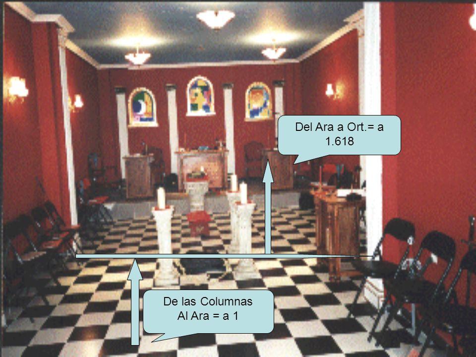 De las Columnas Al Ara = a 1 Del Ara a Ort.= a 1.618
