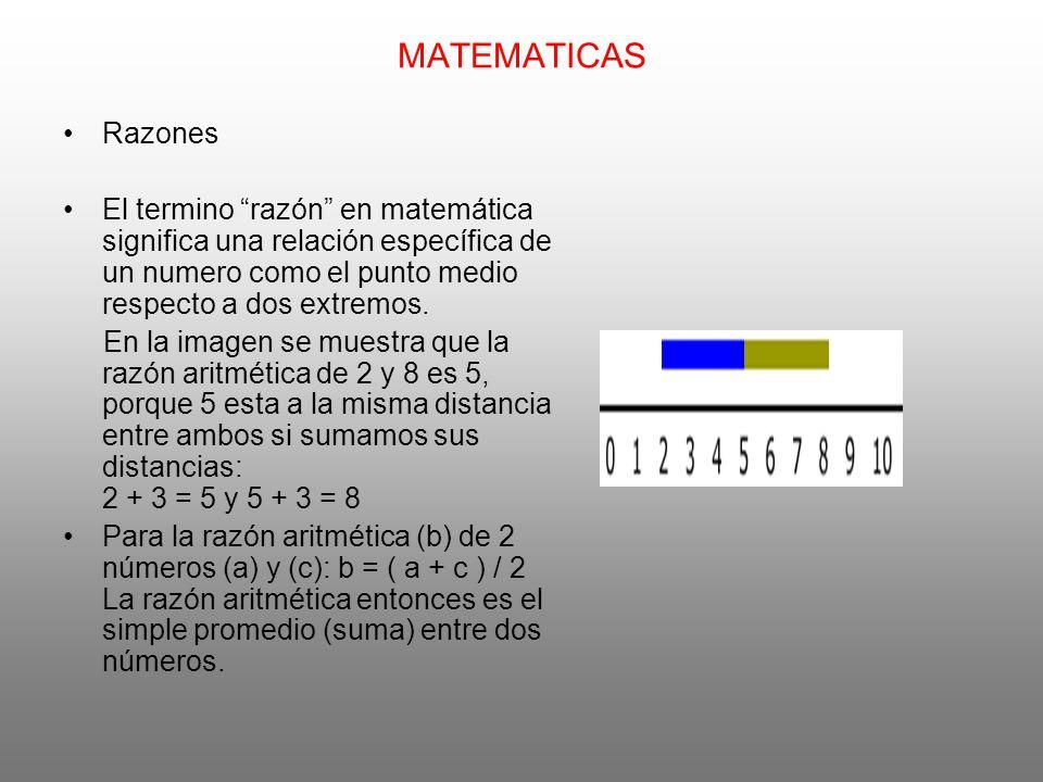 MATEMATICAS Razones El termino razón en matemática significa una relación específica de un numero como el punto medio respecto a dos extremos.