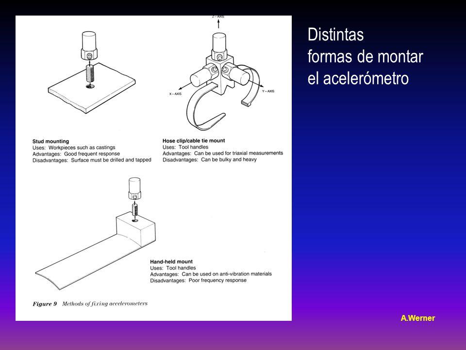 Distintas formas de montar el acelerómetro A.Werner
