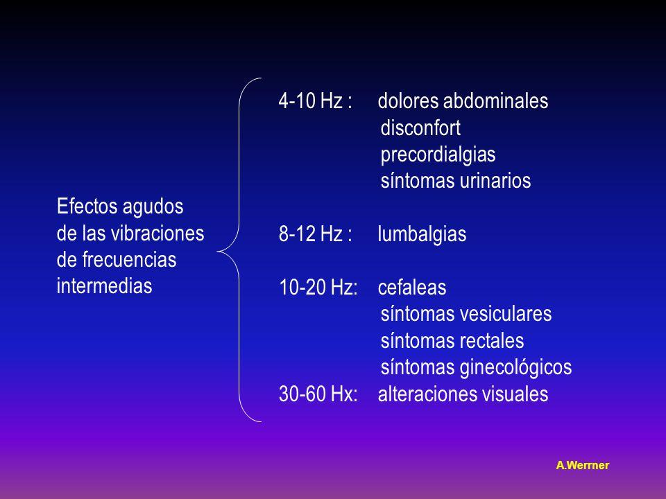 Efectos agudos de las vibraciones de frecuencias intermedias 4-10 Hz : dolores abdominales disconfort precordialgias síntomas urinarios 8-12 Hz : lumbalgias 10-20 Hz: cefaleas síntomas vesiculares síntomas rectales síntomas ginecológicos 30-60 Hx: alteraciones visuales A.Werrner