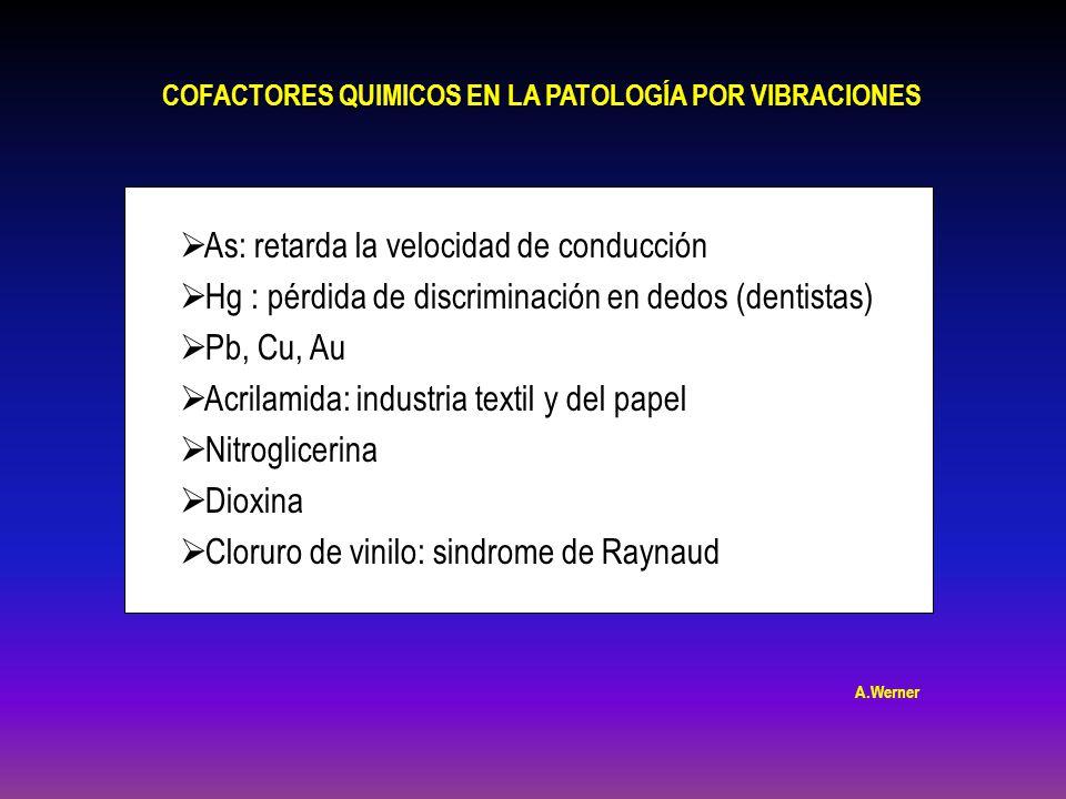 COFACTORES QUIMICOS EN LA PATOLOGÍA POR VIBRACIONES As: retarda la velocidad de conducción Hg : pérdida de discriminación en dedos (dentistas) Pb, Cu, Au Acrilamida: industria textil y del papel Nitroglicerina Dioxina Cloruro de vinilo: sindrome de Raynaud A.Werner