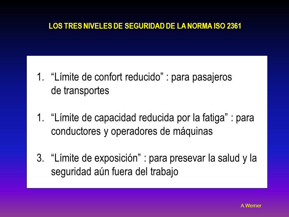 LOS TRES NIVELES DE SEGURIDAD DE LA NORMA ISO 2361 1.Límite de confort reducido : para pasajeros de transportes 1.Límite de capacidad reducida por la fatiga : para conductores y operadores de máquinas 3.Límite de exposición : para presevar la salud y la seguridad aún fuera del trabajo A.Werner