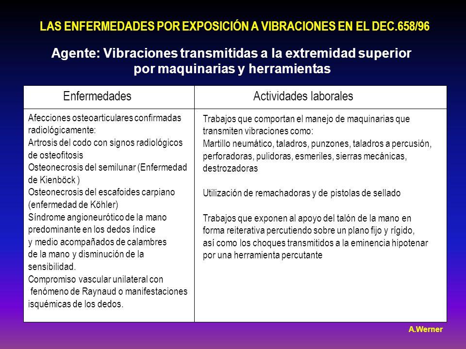 LAS ENFERMEDADES POR EXPOSICIÓN A VIBRACIONES EN EL DEC.658/96 Agente: Vibraciones transmitidas a la extremidad superior por maquinarias y herramientas EnfermedadesActividades laborales Afecciones osteoarticulares confirmadas radiológicamente: Artrosis del codo con signos radiológicos de osteofitosis Osteonecrosis del semilunar (Enfermedad de Kienböck ) Osteonecrosis del escafoides carpiano (enfermedad de Köhler) Síndrome angioneurótico de la mano predominante en los dedos índice y medio acompañados de calambres de la mano y disminución de la sensibilidad.