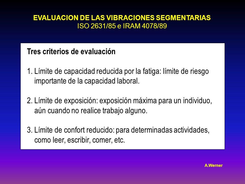 EVALUACION DE LAS VIBRACIONES SEGMENTARIAS ISO 2631/85 e IRAM 4078/89 Tres criterios de evaluación 1.