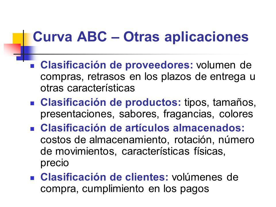 Curva ABC – Otras aplicaciones Clasificación de proveedores: volumen de compras, retrasos en los plazos de entrega u otras características Clasificaci