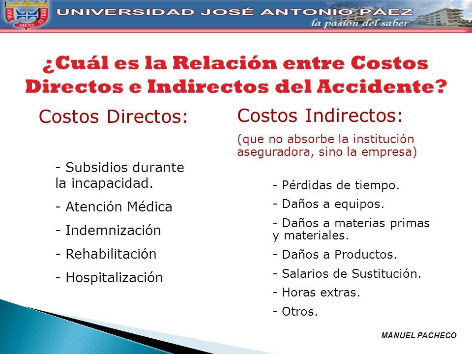 Costos Directos: Costos Indirectos: (que no absorbe la institución aseguradora, sino la empresa) - Subsidios durante la incapacidad. - Atención Médica