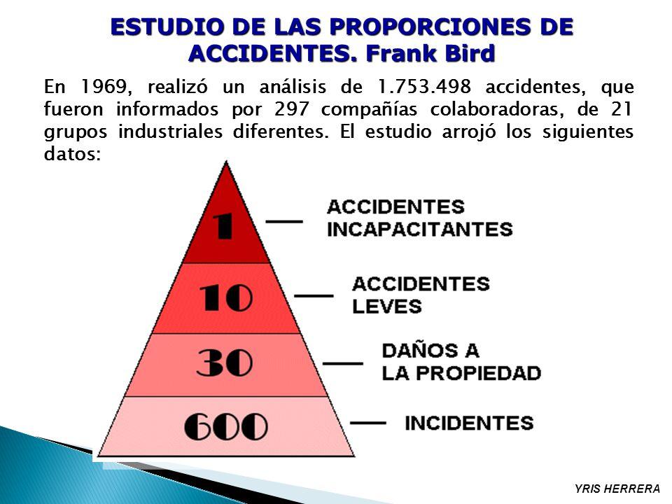 ESTUDIO DE LAS PROPORCIONES DE ACCIDENTES. Frank Bird En 1969, realizó un análisis de 1.753.498 accidentes, que fueron informados por 297 compañías co