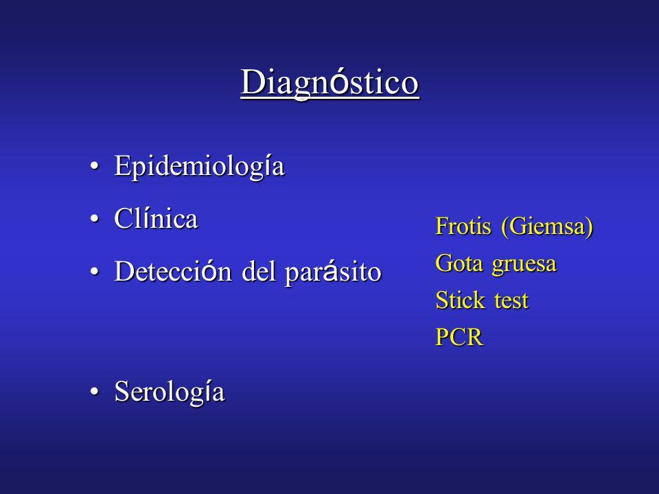 Laboratorio HemogramaHemograma Eritrosedimentaci ó nEritrosedimentaci ó n GlucemiaGlucemia HepatogramaHepatograma CreatininemiaCreatininemia Estado á