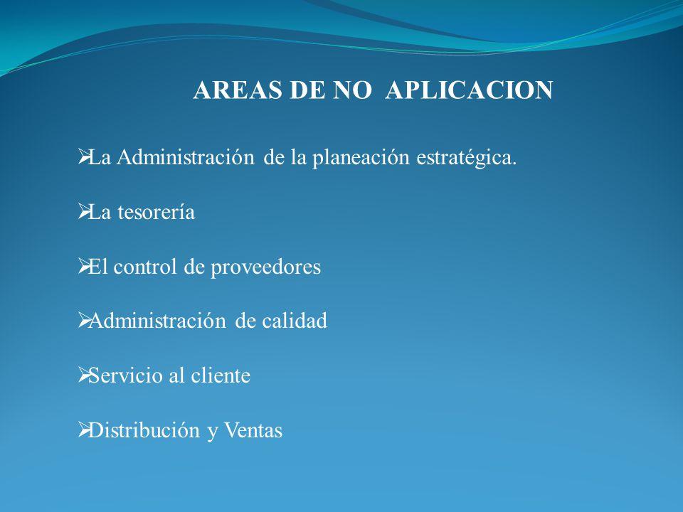 AREAS DE NO APLICACION La Administración de la planeación estratégica. La tesorería El control de proveedores Administración de calidad Servicio al cl