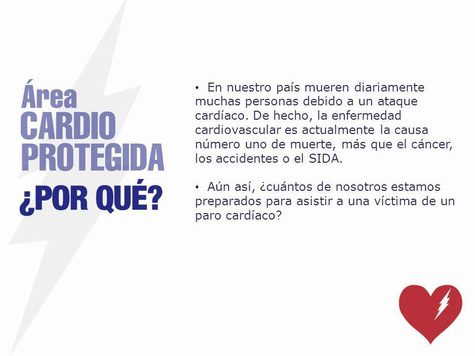En nuestro país mueren diariamente muchas personas debido a un ataque cardíaco.