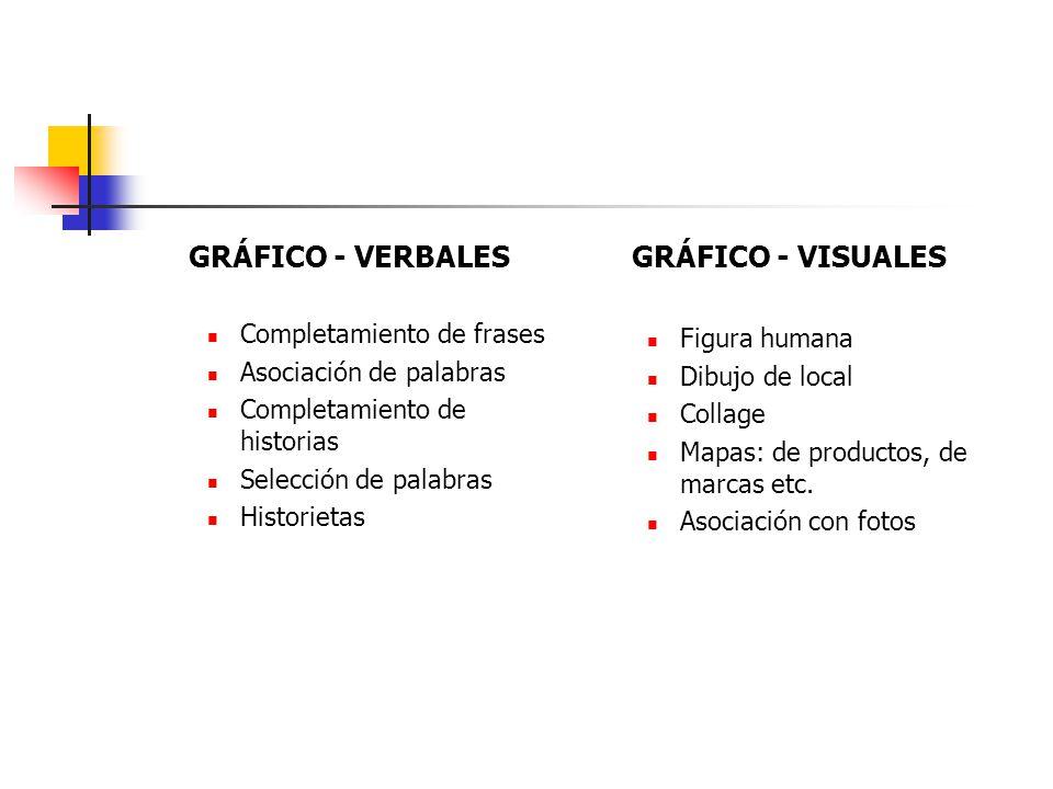 GRÁFICO - VERBALES Completamiento de frases Asociación de palabras Completamiento de historias Selección de palabras Historietas GRÁFICO - VISUALES Figura humana Dibujo de local Collage Mapas: de productos, de marcas etc.