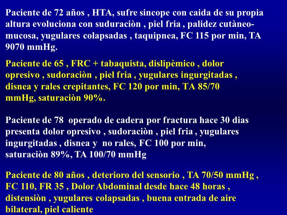 Paciente de 80 años, deterioro del sensorio, TA 70/50 mmHg, FC 110, FR 35, Dolor Abdominal desde hace 48 horas, distensiòn, yugulares colapsadas, buena entrada de aire bilateral, piel caliente Paciente de 65, FRC + tabaquista, dislipèmico, dolor opresivo, sudoraciòn, piel fria, yugulares ingurgitadas, disnea y rales crepitantes, FC 120 por min, TA 85/70 mmHg, saturaciòn 90%.