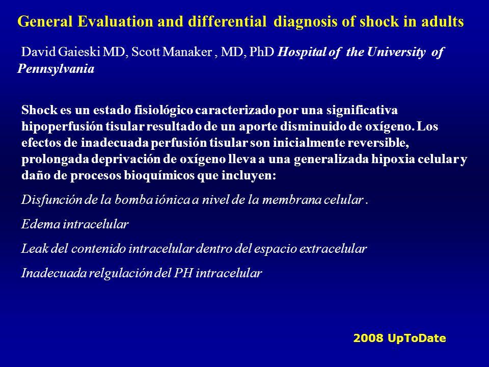 Perfusión tisular inadecuada, incapaz de mantener una adecuada función y estructura celular Shock no es sinónimo de hipotensión arterial TA normal NO excluye la presencia de hipoperfusión Shock