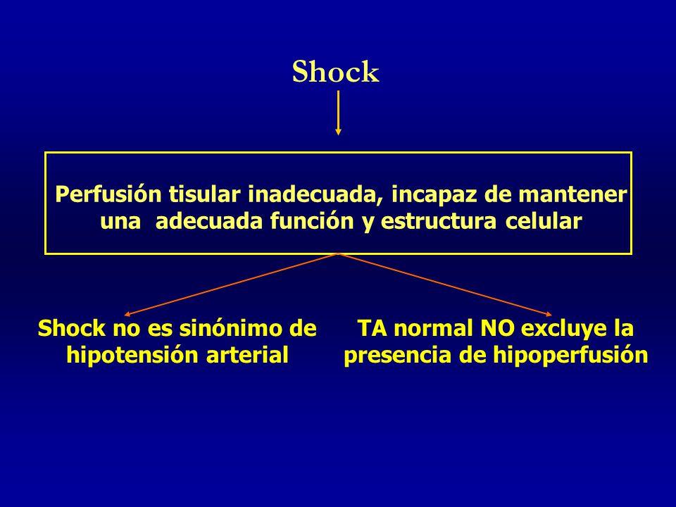Obstructivos Shock Cardíacos Trombosis protésica mitral.