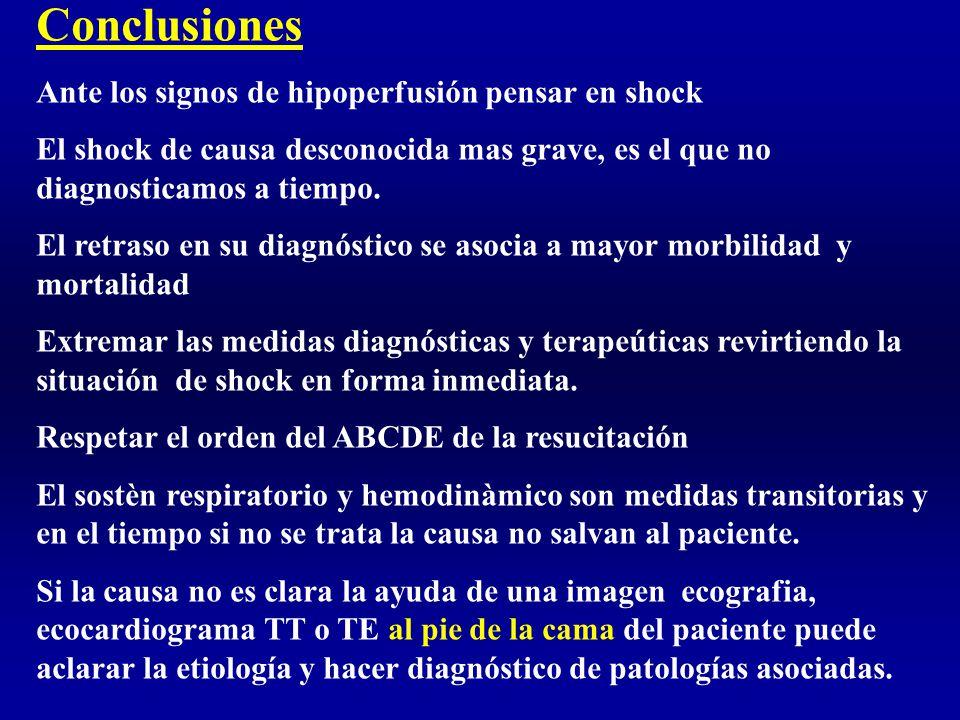 Conclusiones Ante los signos de hipoperfusión pensar en shock El shock de causa desconocida mas grave, es el que no diagnosticamos a tiempo.