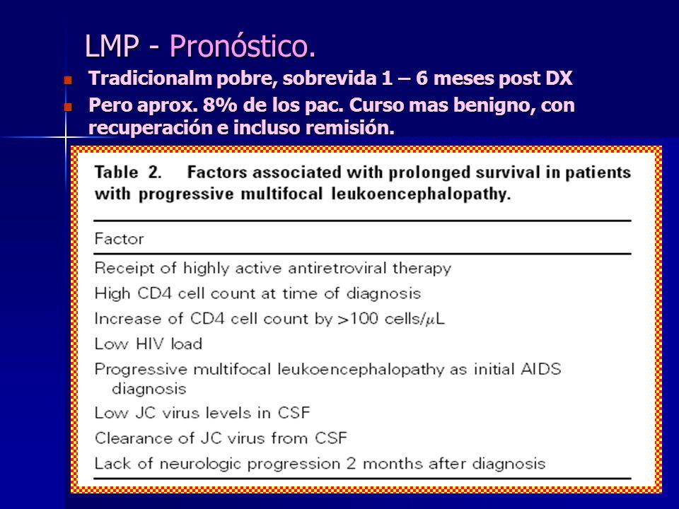 LMP - Pronóstico. Tradicionalm pobre, sobrevida 1 – 6 meses post DX Tradicionalm pobre, sobrevida 1 – 6 meses post DX Pero aprox. 8% de los pac. Curso