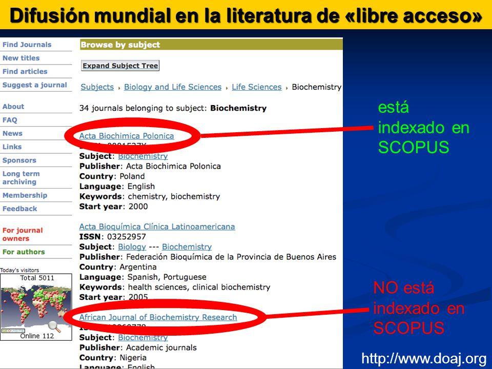 Difusión mundial en la literatura de «libre acceso» http://www.doaj.org está indexado en SCOPUS NO está indexado en SCOPUS