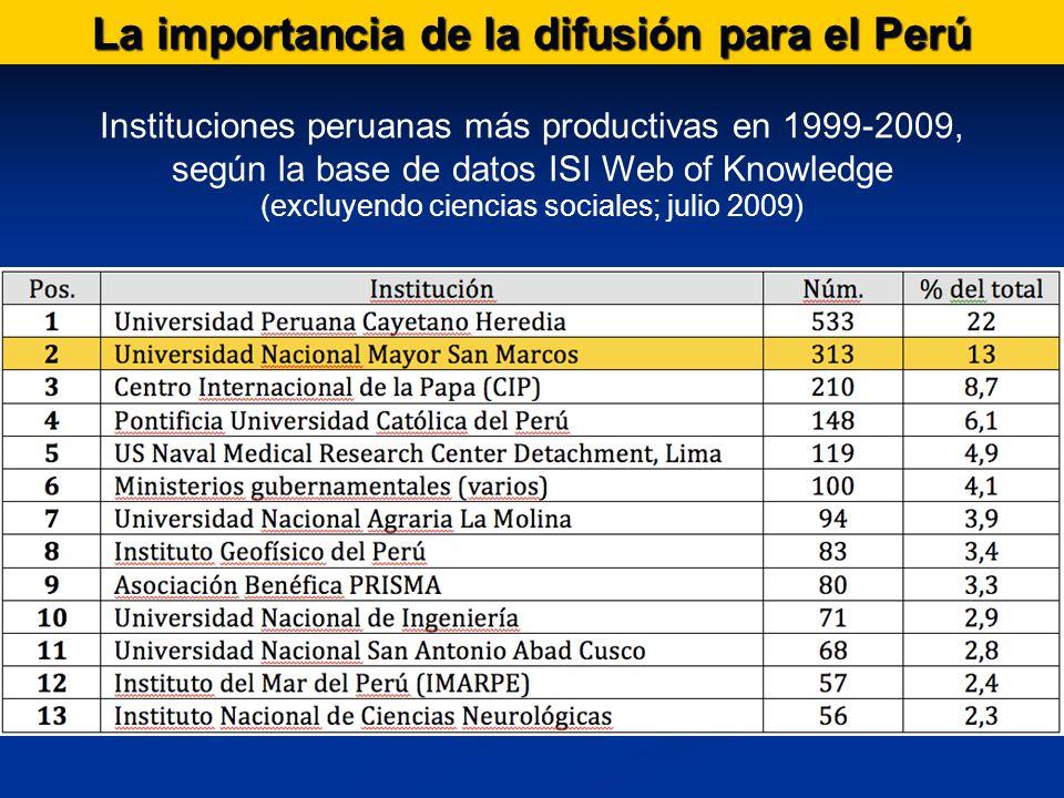 La importancia de la difusión para el Perú Instituciones peruanas más productivas en 1999-2009, según la base de datos ISI Web of Knowledge (excluyendo ciencias sociales; julio 2009)
