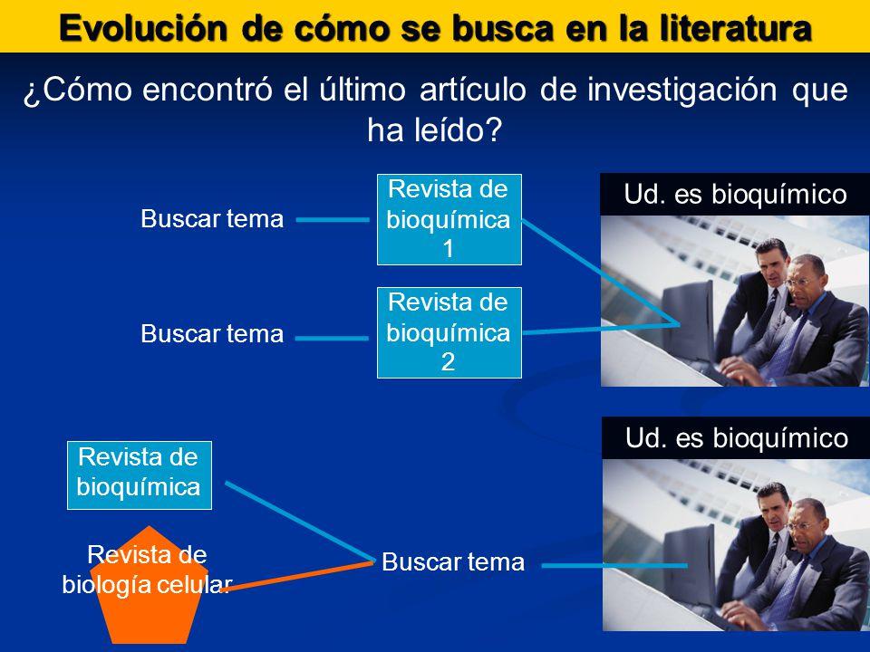 Evolución de cómo se busca en la literatura ¿Cómo encontró el último artículo de investigación que ha leído.