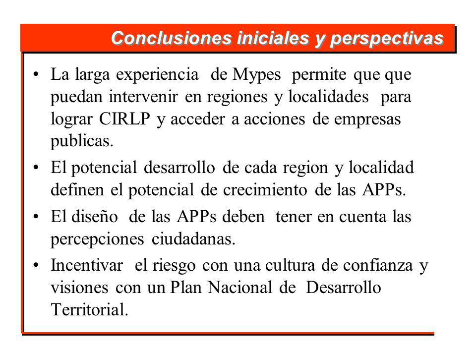 Conclusiones iniciales y perspectivas La larga experiencia de Mypes permite que que puedan intervenir en regiones y localidades para lograr CIRLP y acceder a acciones de empresas publicas.