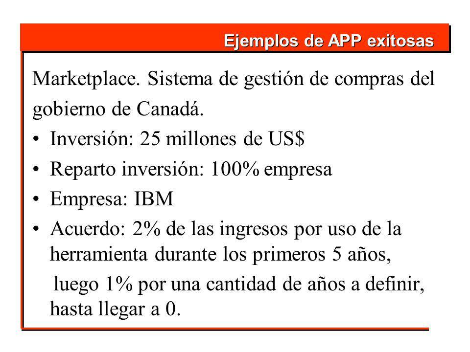 Marketplace.Sistema de gestión de compras del gobierno de Canadá.