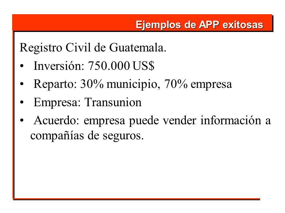 Registro Civil de Guatemala.