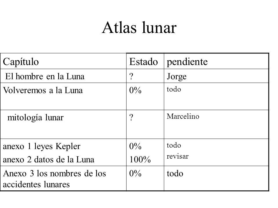 Atlas lunar CapítuloEstadopendiente El hombre en la Luna?Jorge Volveremos a la Luna0% todo mitología lunar? Marcelino anexo 1 leyes Kepler anexo 2 dat