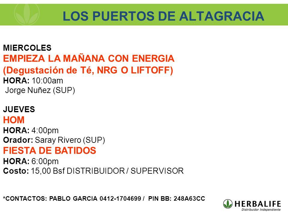 LOS PUERTOS DE ALTAGRACIA MIERCOLES EMPIEZA LA MAÑANA CON ENERGIA (Degustación de Té, NRG O LIFTOFF) HORA: 10:00am Jorge Nuñez (SUP) JUEVES HOM HORA: 4:00pm Orador: Saray Rivero (SUP) FIESTA DE BATIDOS HORA: 6:00pm Costo: 15,00 Bsf DISTRIBUIDOR / SUPERVISOR *CONTACTOS: PABLO GARCIA 0412-1704699 / PIN BB: 248A63CC