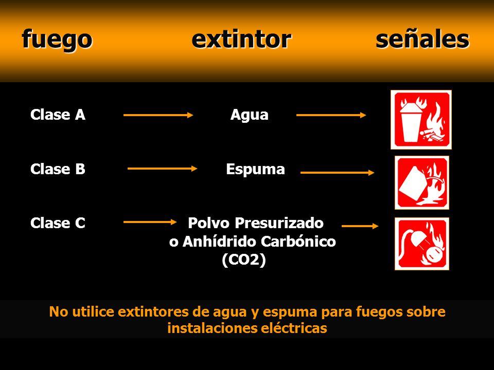 fuego extintor señales fuego extintor señales Clase A Agua Clase B Espuma Clase C Polvo Presurizado o Anhídrido Carbónico (CO2) No utilice extintores