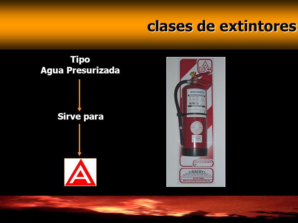 clases de extintores clases de extintores Tipo Agua Presurizada Sirve para
