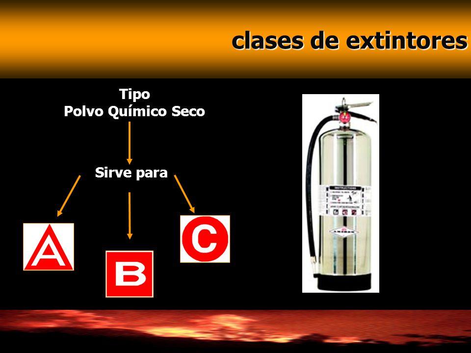 clases de extintores clases de extintores Tipo Polvo Químico Seco Sirve para