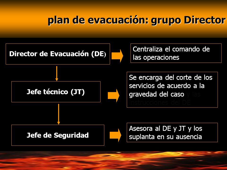 plan de evacuación: grupo Director plan de evacuación: grupo Director Director de Evacuación (DE ) Jefe técnico (JT) Jefe de Seguridad Centraliza el c