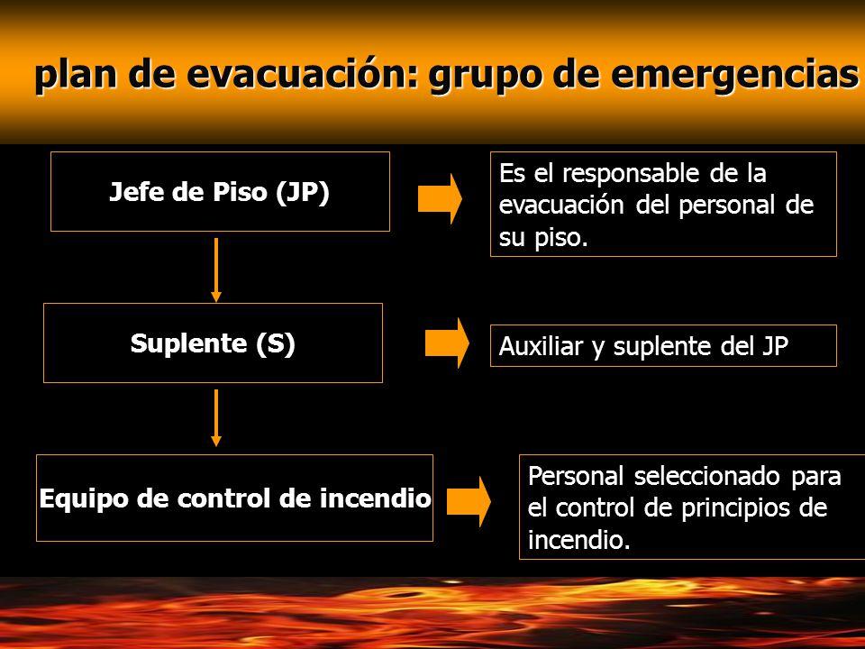 plan de evacuación: grupo de emergencias plan de evacuación: grupo de emergencias Jefe de Piso (JP) Suplente (S) Equipo de control de incendio Es el r