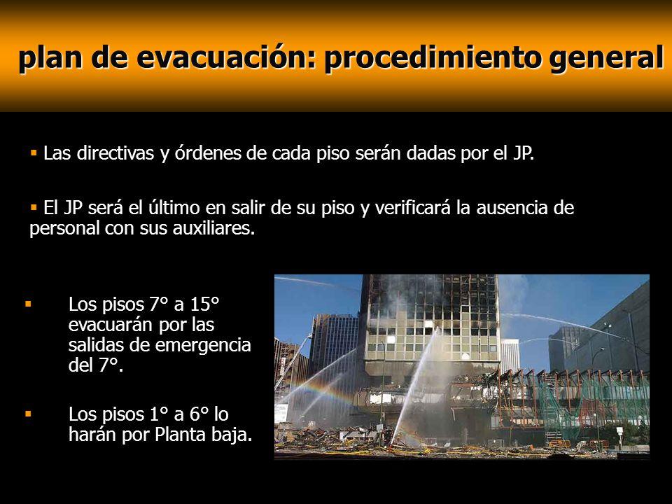plan de evacuación: procedimiento general plan de evacuación: procedimiento general Los pisos 7° a 15° evacuarán por las salidas de emergencia del 7°.