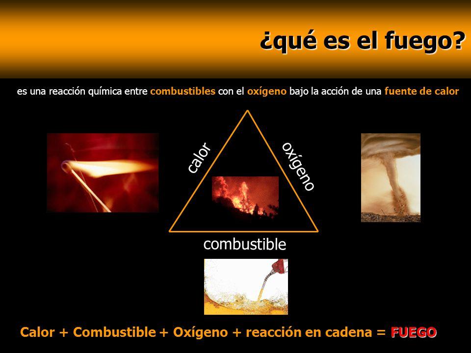 ¿qué es el fuego? ¿qué es el fuego? es una reacción química entre combustibles con el oxígeno bajo la acción de una fuente de calor oxígeno combustibl