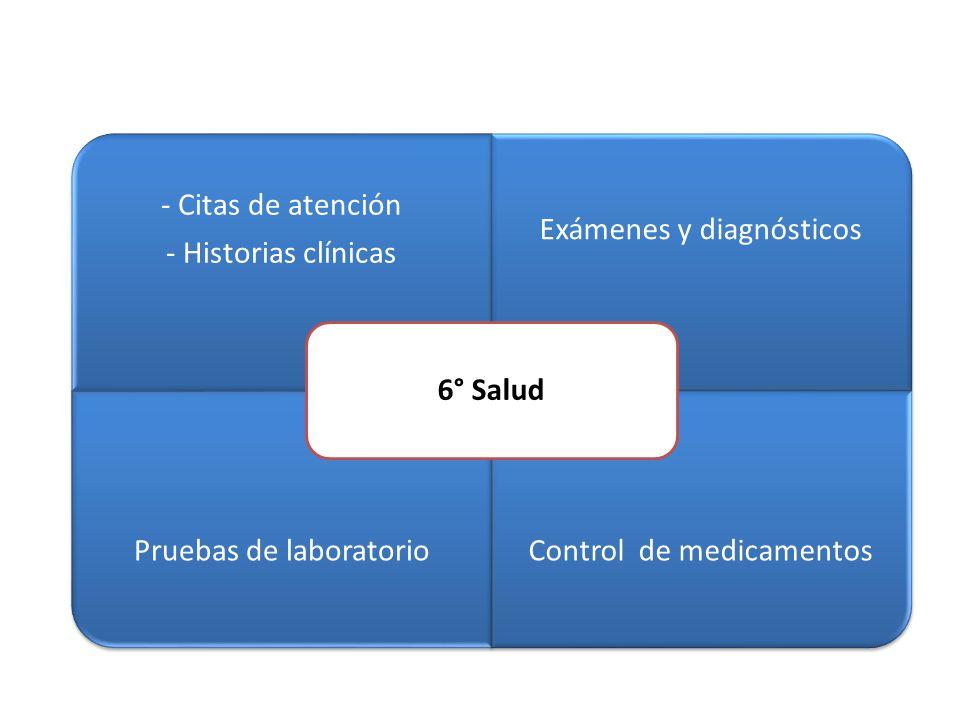 - Citas de atención - Historias clínicas Exámenes y diagnósticos Pruebas de laboratorioControl de medicamentos 6° Salud