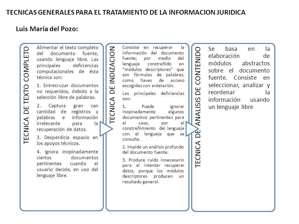 TECNICAS GENERALES PARA EL TRATAMIENTO DE LA INFORMACION JURIDICA Luis María del Pozo: TECNICA DE TEXTO COMPLETO Alimentar el texto completo del docum