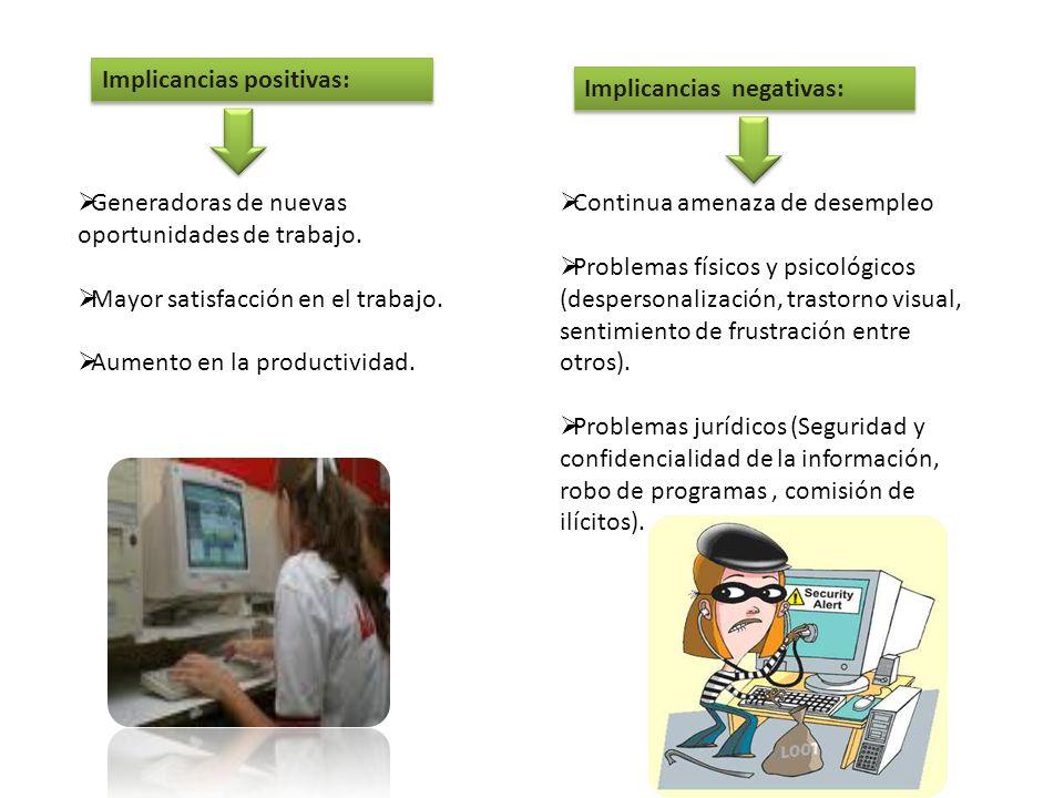 Implicancias positivas: Generadoras de nuevas oportunidades de trabajo. Mayor satisfacción en el trabajo. Aumento en la productividad. Implicancias ne