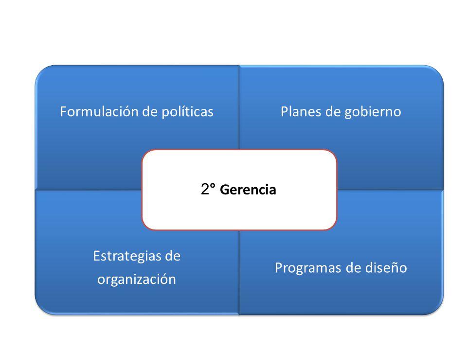 Formulación de políticasPlanes de gobierno Estrategias de organización Programas de diseño 2° Gerencia