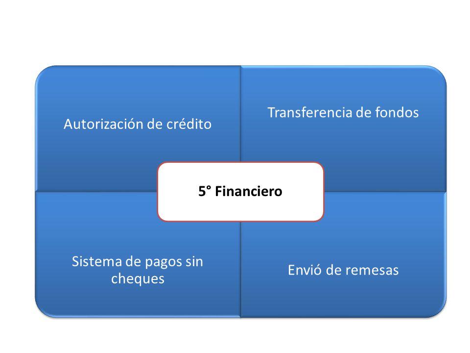 Autorización de crédito Transferencia de fondos Sistema de pagos sin cheques Envió de remesas 5° Financiero