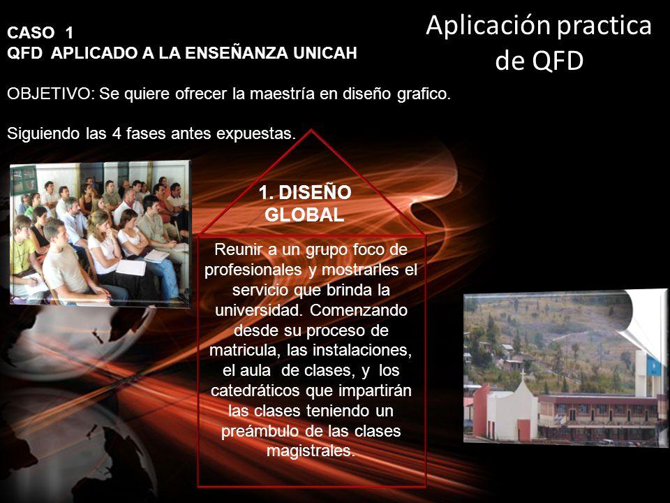 Aplicación practica de QFD CASO 1 QFD APLICADO A LA ENSEÑANZA UNICAH OBJETIVO: Se quiere ofrecer la maestría en diseño grafico. Siguiendo las 4 fases
