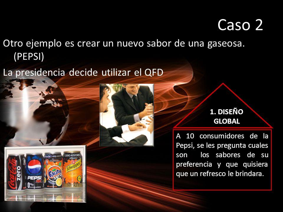 Caso 2 Otro ejemplo es crear un nuevo sabor de una gaseosa. (PEPSI) La presidencia decide utilizar el QFD 1. DISEÑO GLOBAL A 10 consumidores de la Pep