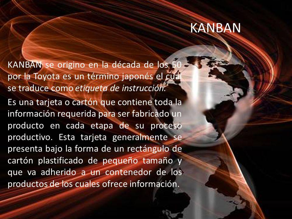 KANBAN KANBAN se origino en la década de los 50 por la Toyota es un término japonés el cual se traduce como etiqueta de instrucción. Es una tarjeta o