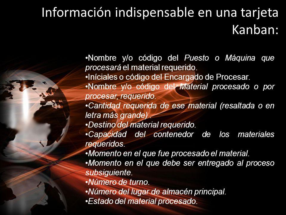 Información indispensable en una tarjeta Kanban: Nombre y/o código del Puesto o Máquina que procesará el material requerido. Iníciales o código del En